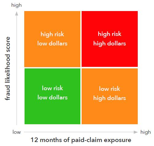 provider_decision_quadrant_blog (revised).png